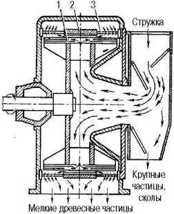 Схема работы барабанной установки для доизмельчения стружки