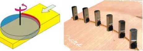 Схема работы фрезерно-калибровального станка Rotoles