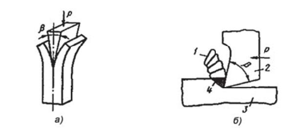Схема работы клина и резца