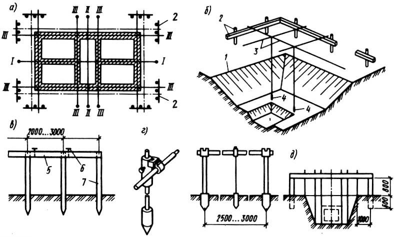 Схема разбивки котлованов и траншей