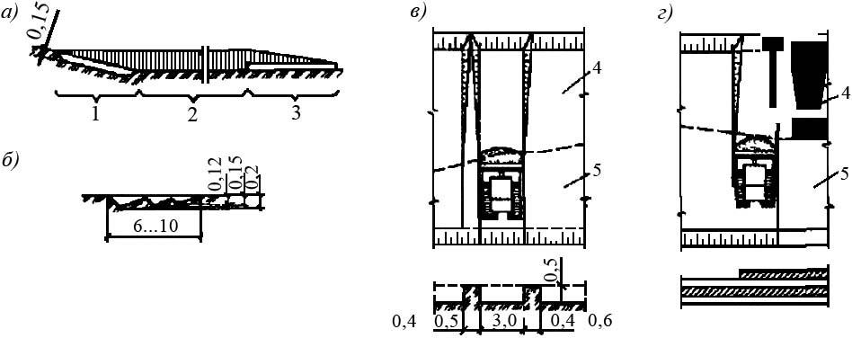 Схема резания и перемещения грунта бульдозером