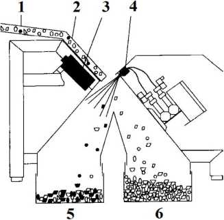 схема сепаратора для удаления всех видов металла