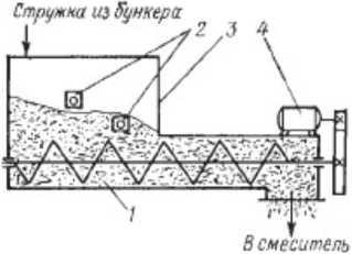 Схема шнекового питателя для стружки