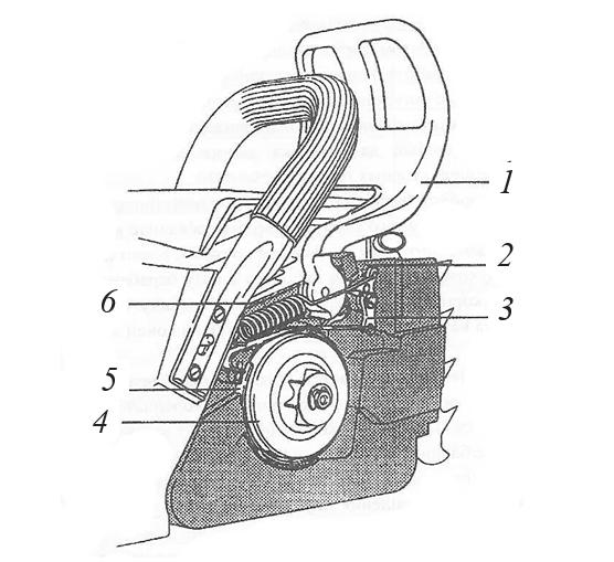 Схема тормоза пильной цепи