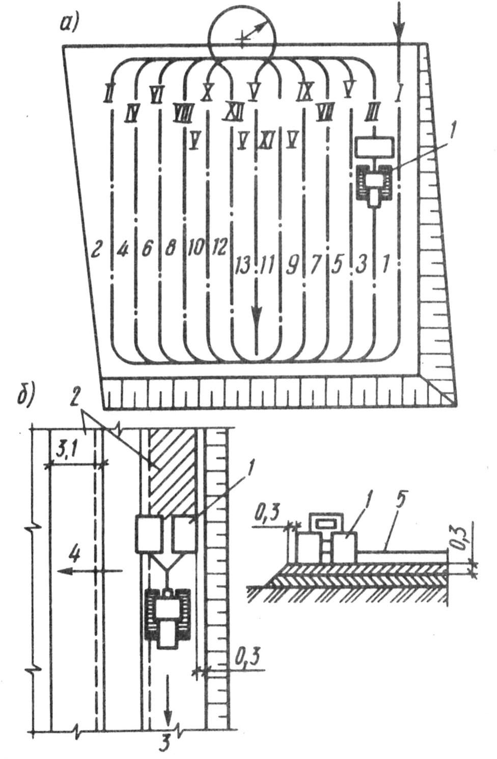 Схема уплотнения грунта катками