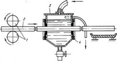 Схема установки для нанесения ЛКМ методом экструзии