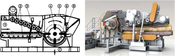 Схема установки для переработки древесного утиля