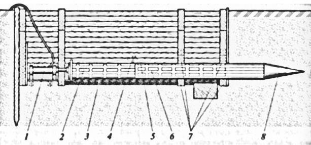 Схема установки для продавливания футляра без выемки грунта