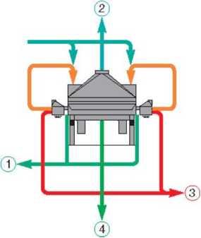 Схема установки для сухой очистки щепы