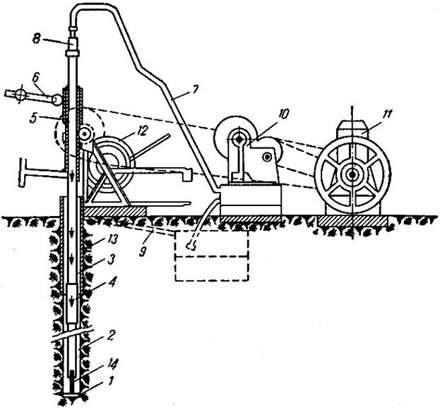 Схема установки колонкового бурения