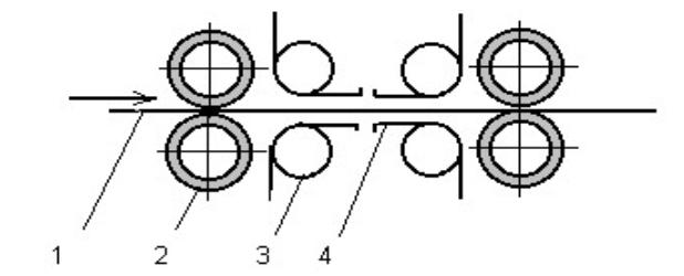 Схема узла радиационной сопловой сушилки типа СУР-8