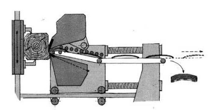 Схема вертикального шпонострогального станка модели TZ/E