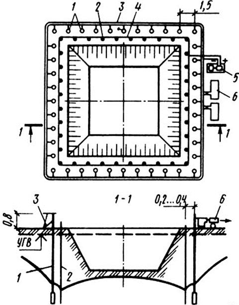 Схема водопонижения с использованием электроосмоса