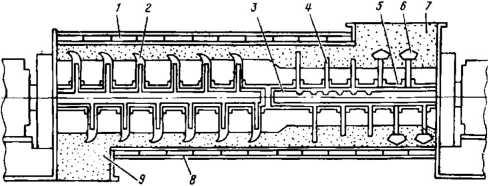 Схема высокооборотного смесителя с вводом связующего через внутренний вал