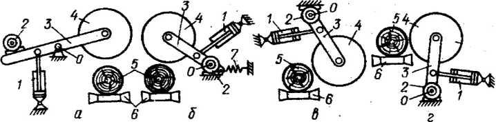 Схемы круглопильных станков для разделки фанерных кряжей на чураки