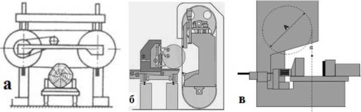 Схемы ленточных однопильных станков для бревен и бруса