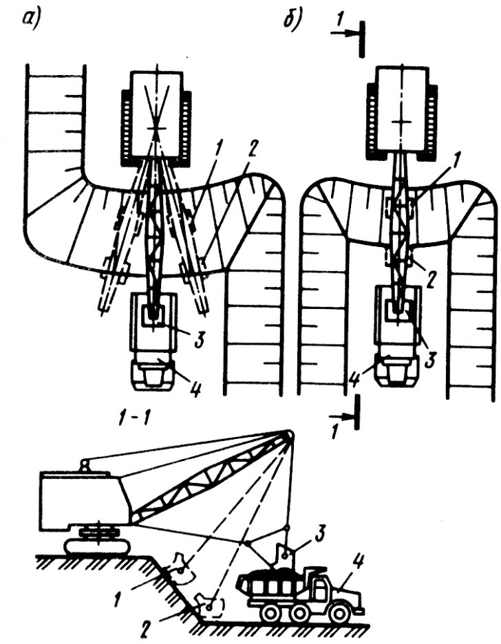Схемы проходок экскаватора с рабочим оборудованием «драглайн»