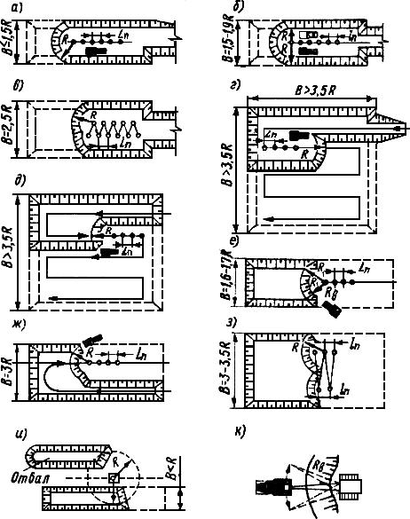 Схемы проходок при разработке грунта одноковшовыми экскаваторами