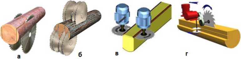 Схемы работы круглопильных бревнопильных станков