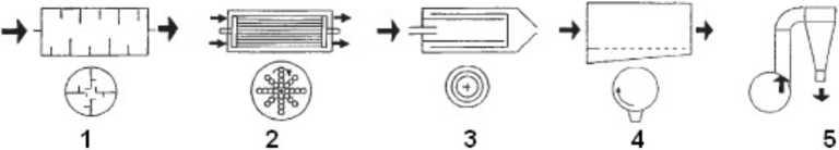Схемы сушильных агрегатов для стружки