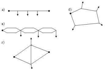 Схемы замкнутых сетей
