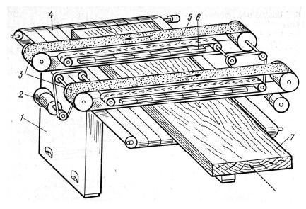 Шлифовальный двухленточный станок с конвейерной подачей