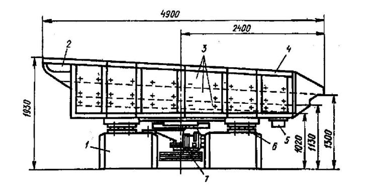 Ситовая установка для сортирования щепы СЩ-1