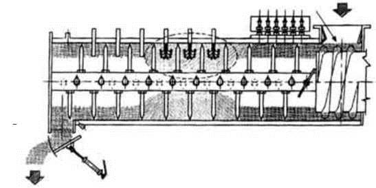 Смеситель для осмоления плоской стружки в производстве OSB