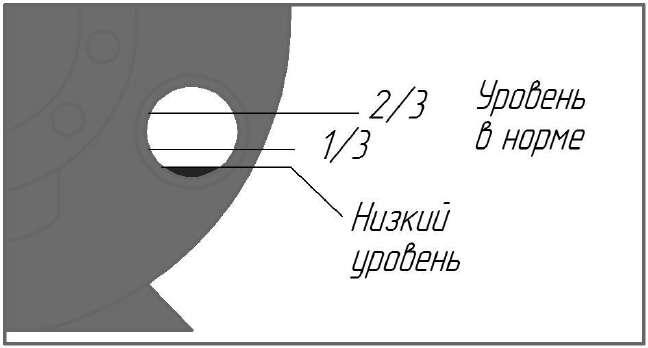 Смотровое стекло компрессора