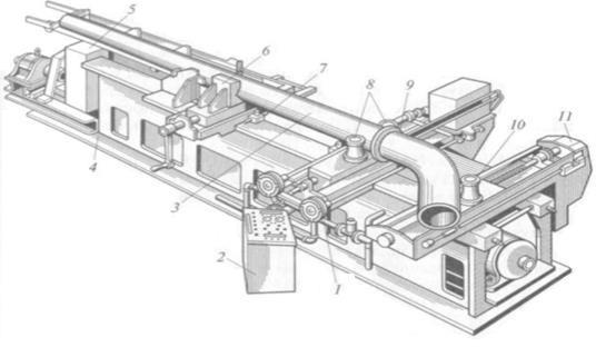 Станок ТГС-325для труб гибочный с нагревом ТЧВ