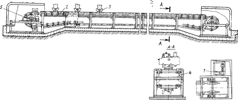 Тележечный цепной вертикально-замкнутый конвейер