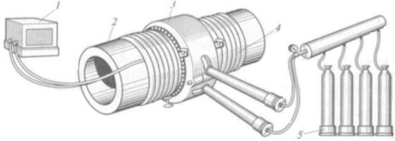 Термообработка сварных швов кольцевой многофакельной горелкой