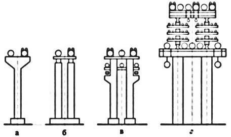 Типы эстакад межцеховых трубопроводов