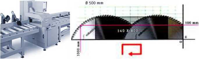Торцовочный станок RO-500