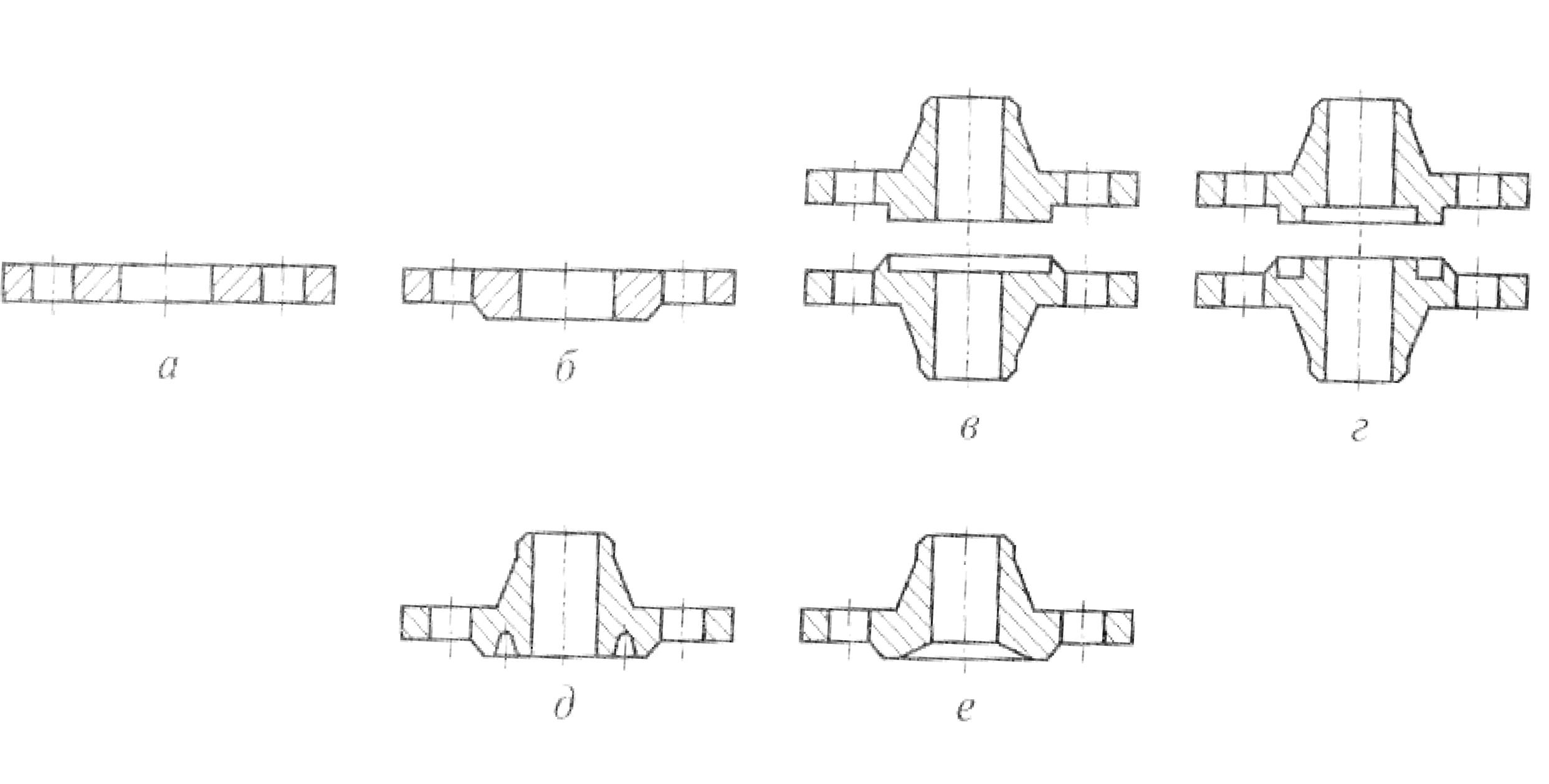Уплотнения поверхности фланца