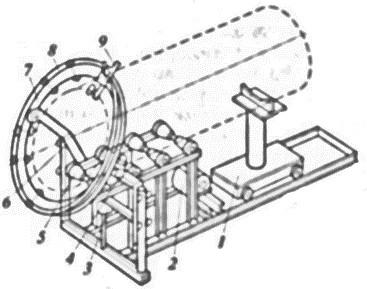 Установка для резки труб УРТ-1420