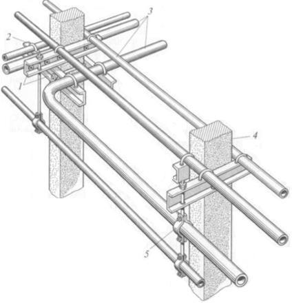 Установка кронштейна, опоры и подвески на колоннах здания