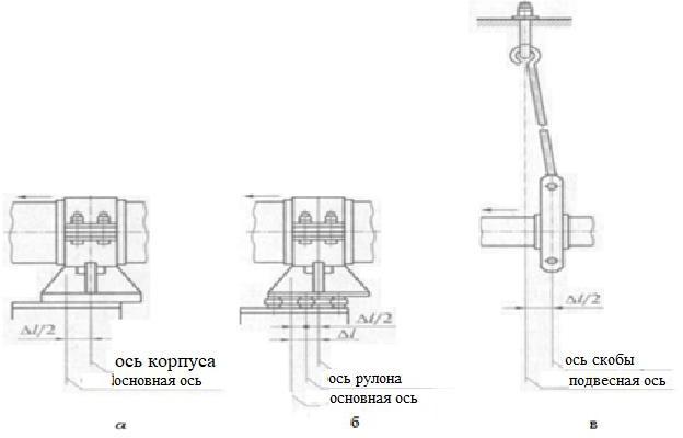 Установка подвижных опор и подвесок с учетом теплового расширений