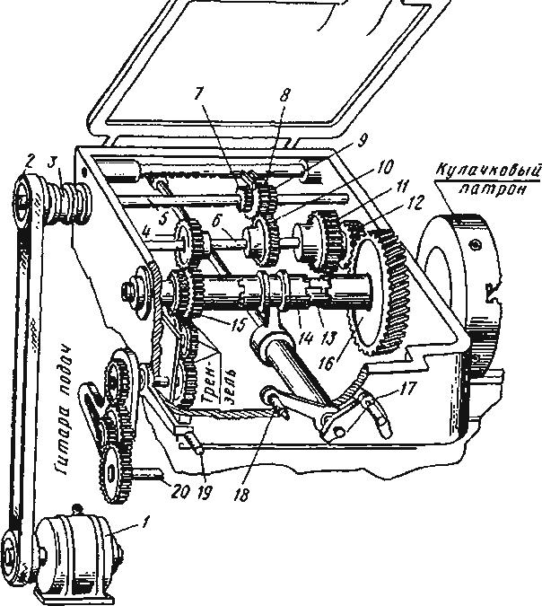 Устройство шестискоростной коробки скоростей токарного станка