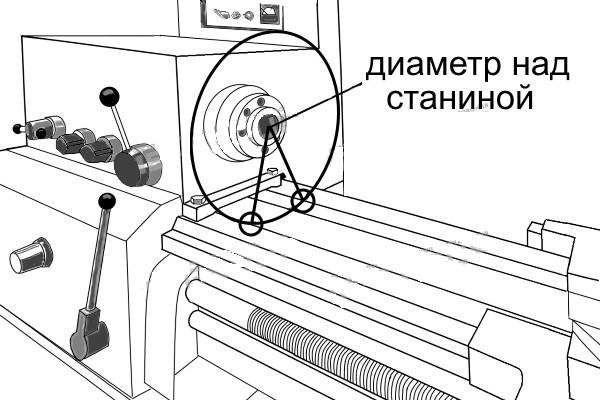 диаметр заготовки для токарных станков