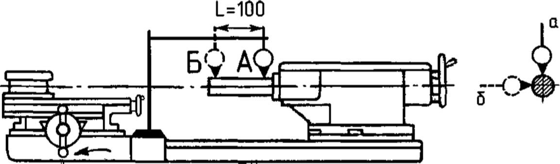 индикатор для проверки параллельности перемещения пиноли