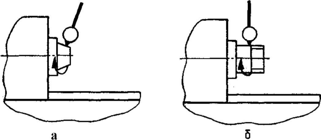 индикатор для проверки радиального биения центрирующей поверхности шпинделя