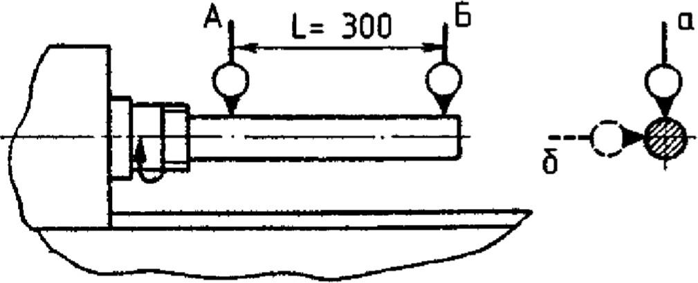 индикатор для проверки радиального биения конического отверстия шпинделя