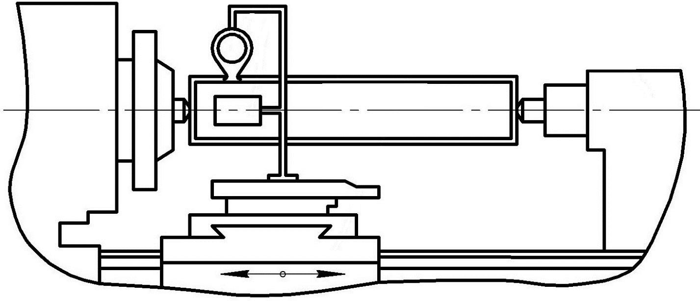 измерение отклонения высот осей вращения шпинделя и пиноли