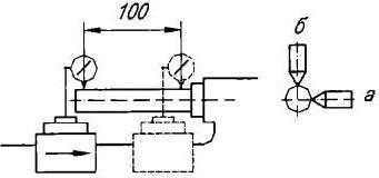 измерение параллельности отверстия пиноли относительно продольного движения суппорта
