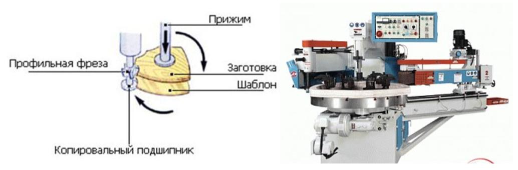 Копировально-фрезерный станок QUADRO LH-62