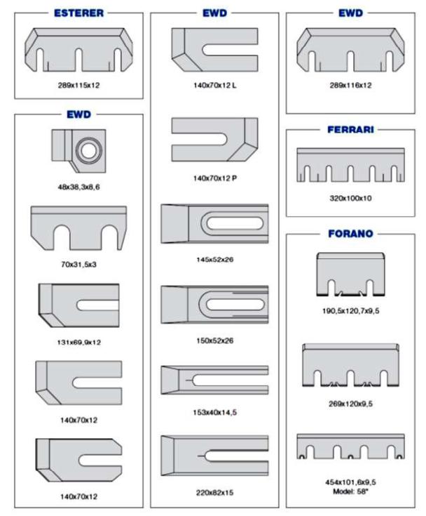 Ножи для пильно-фрезерных агрегатов