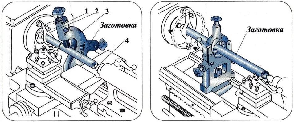 Подналадка токарного станка