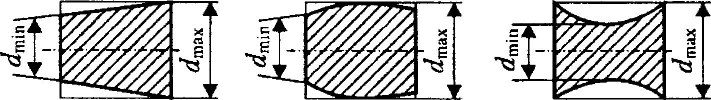 Погрешности формы деталей в продольной плоскости