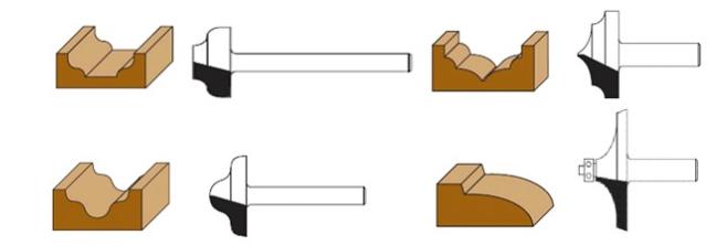 Профили канавок и кромок и соответствующие им профильные фрезы